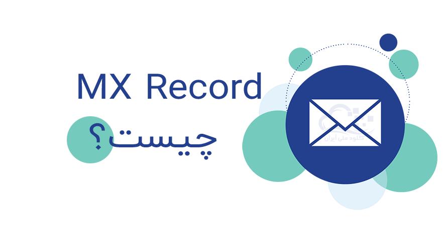 MX-Record